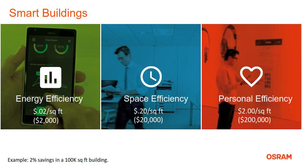 Smart Buildings.png