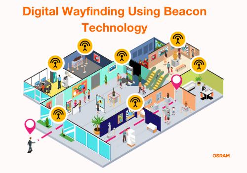 Wayfinding Beacons
